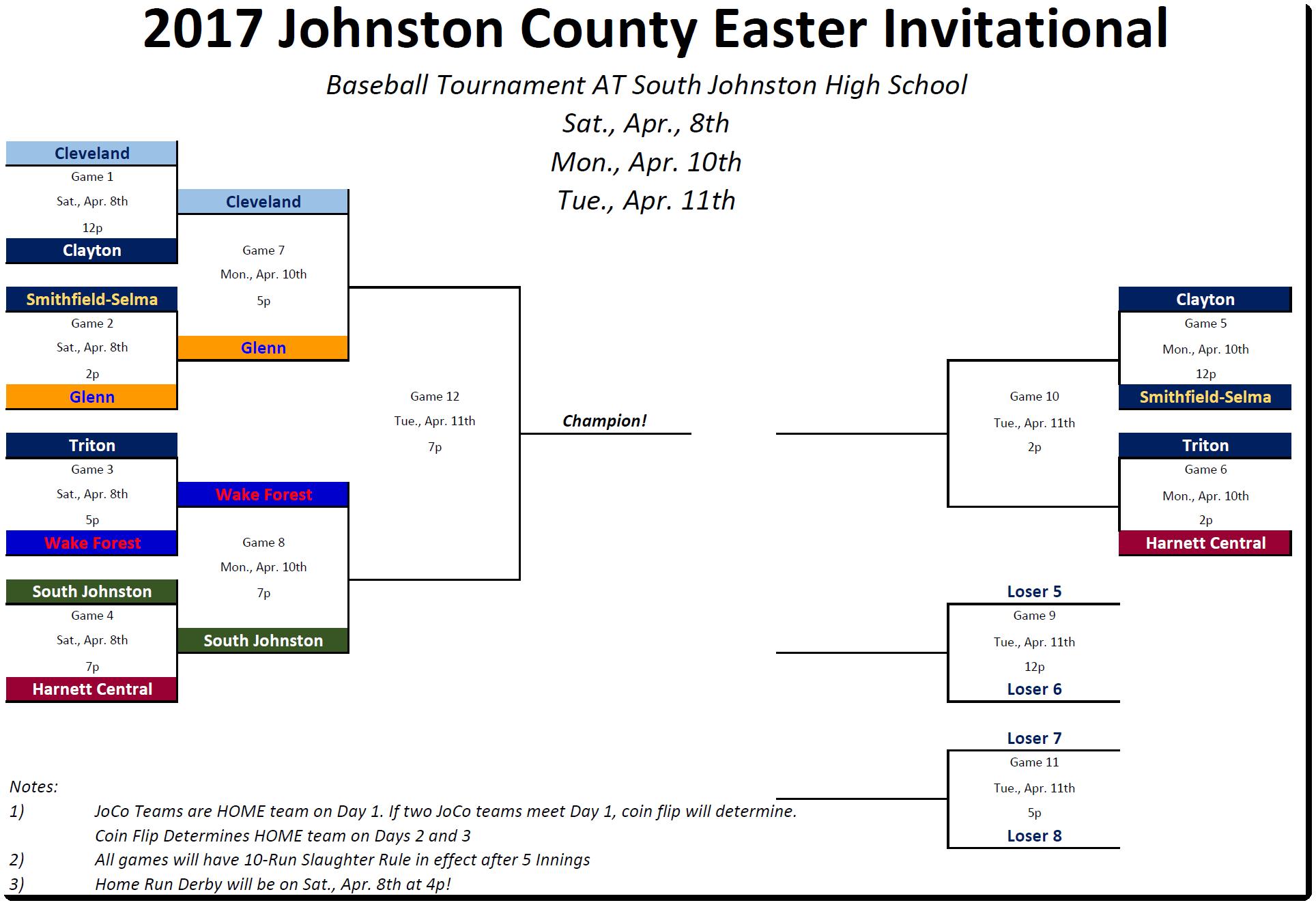+ Johnston County Tournament - South Johnston HS